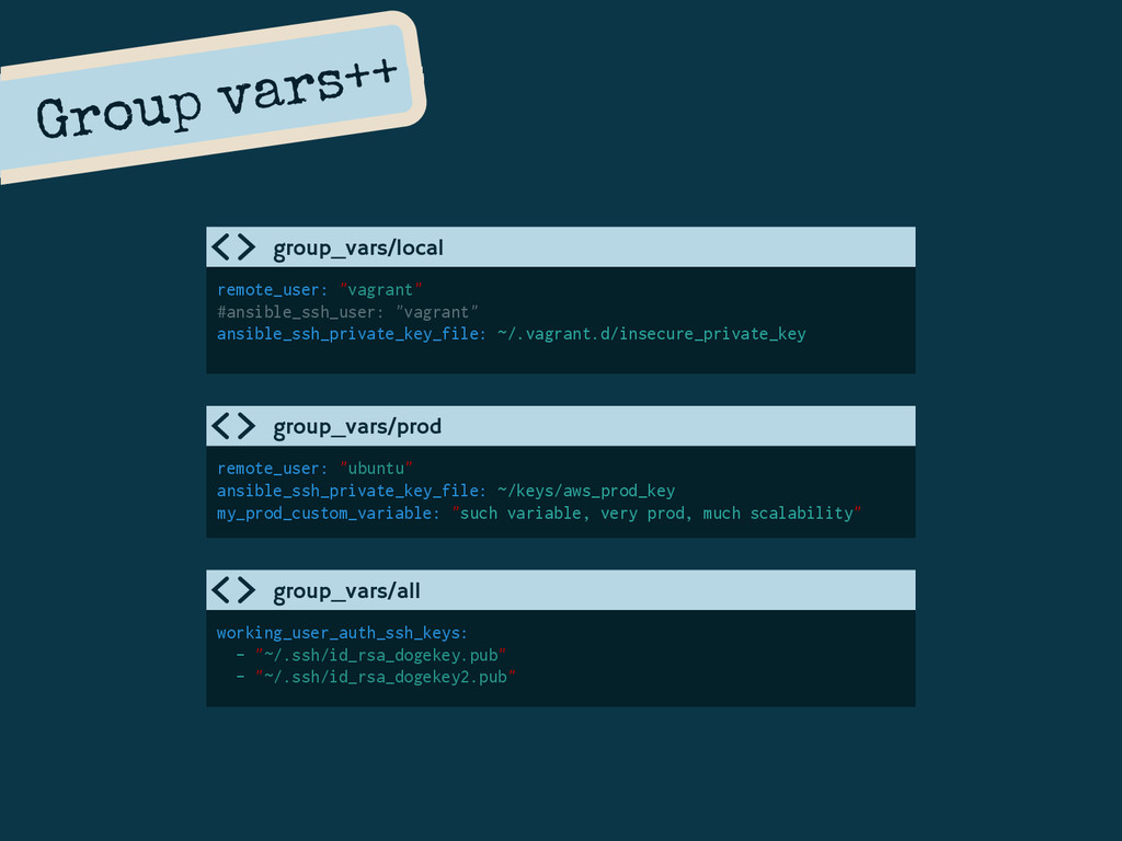 """Group vars++ remote_user: """"vagrant"""" #ansible_ss..."""