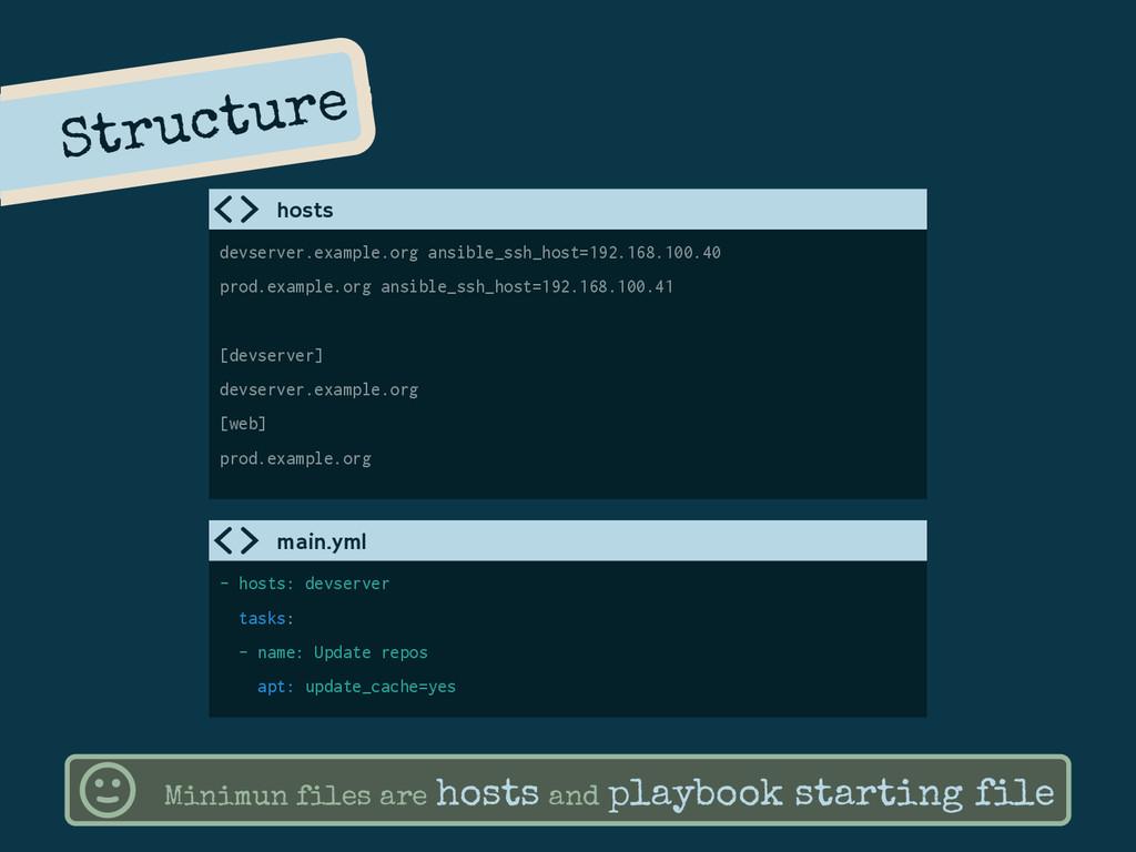 Structure - hosts: devserver tasks: - name: Upd...