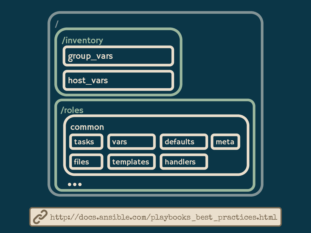 / /inventory /roles group_vars common tasks fil...