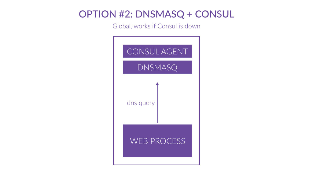 CONSUL  AGENT OPTION  #2:  DNSMASQ  +  CONSUL G...