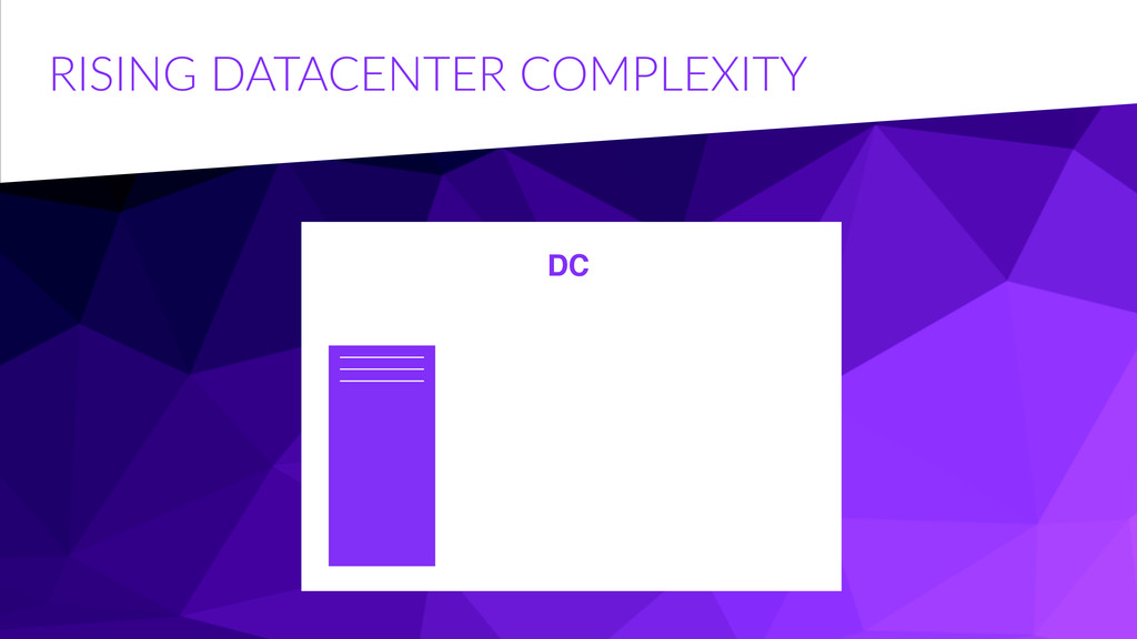 RISING  DATACENTER  COMPLEXITY DC