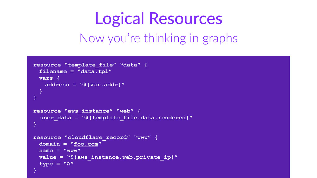 Logical  Resources Now  you're  thinking  in  g...