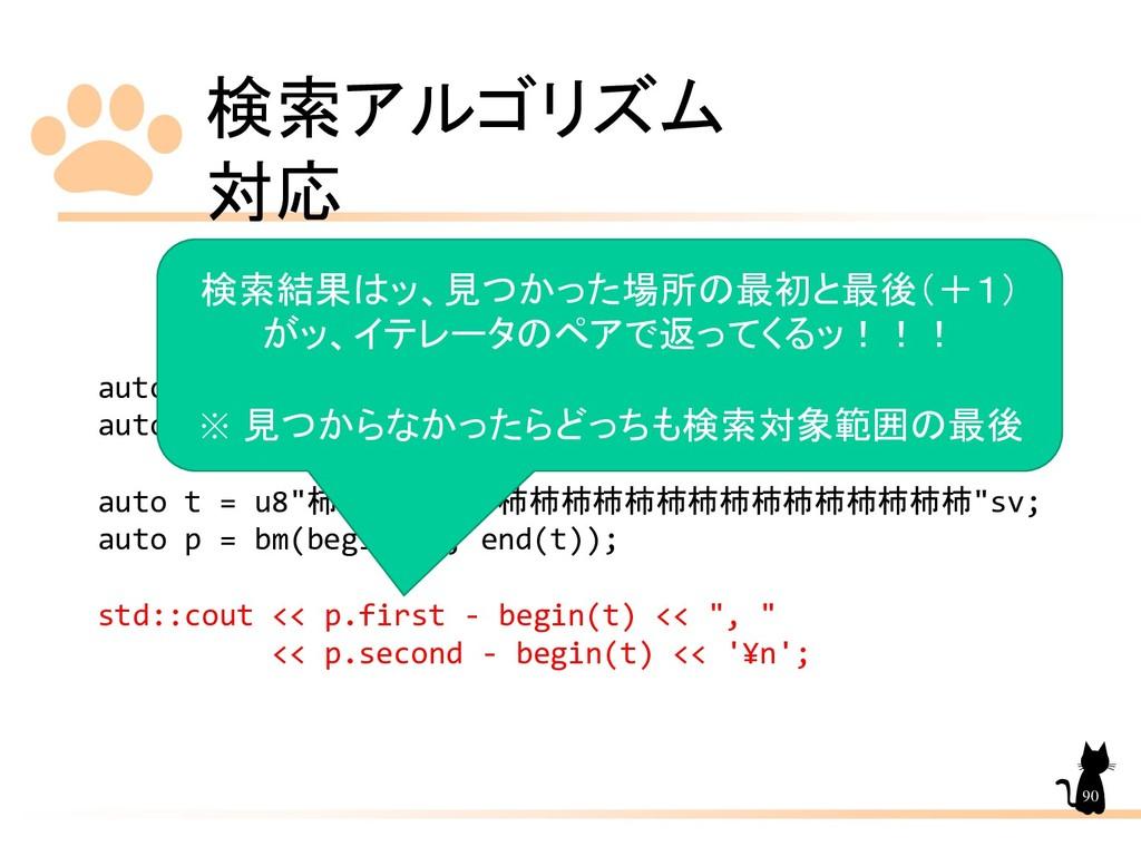 """検索アルゴリズム 対応 90 使い方イメージ auto s = u8""""柿""""sv; auto b..."""