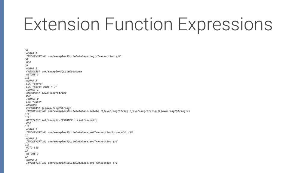 Extension Function Expressions L6 ALOAD 2 INVOK...