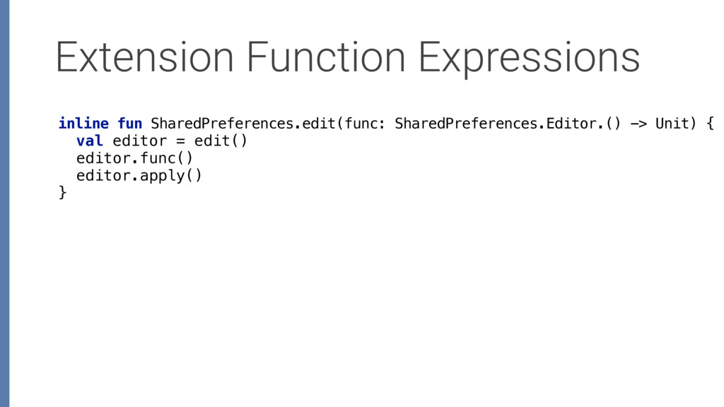 Extension Function Expressions inline fun Share...