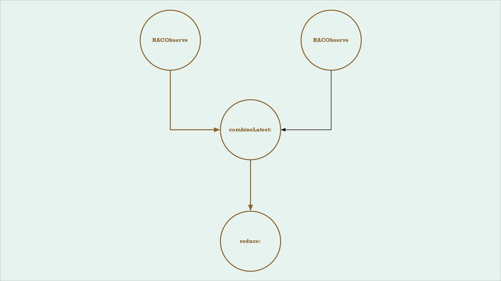 RACObserve combineLatest: reduce: RACObserve