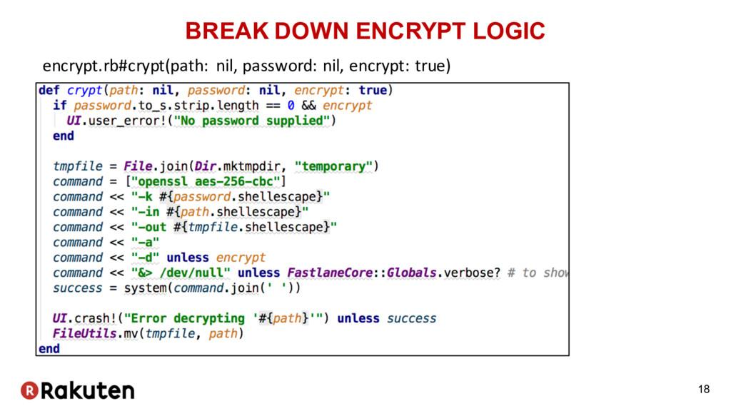 BREAK DOWN ENCRYPT LOGIC 18 encrypt.rb#crypt(pa...