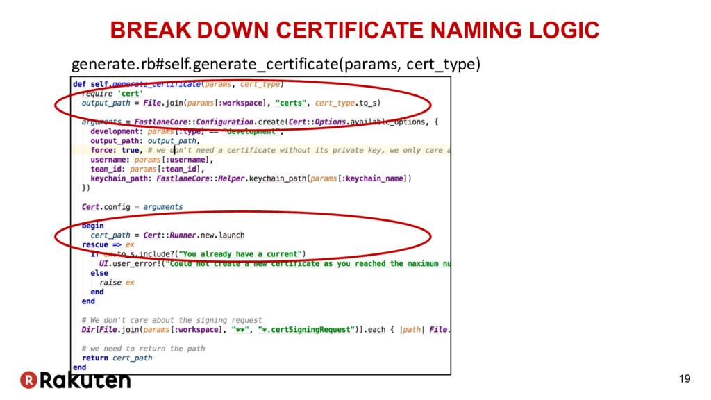 BREAK DOWN CERTIFICATE NAMING LOGIC 19 generate...