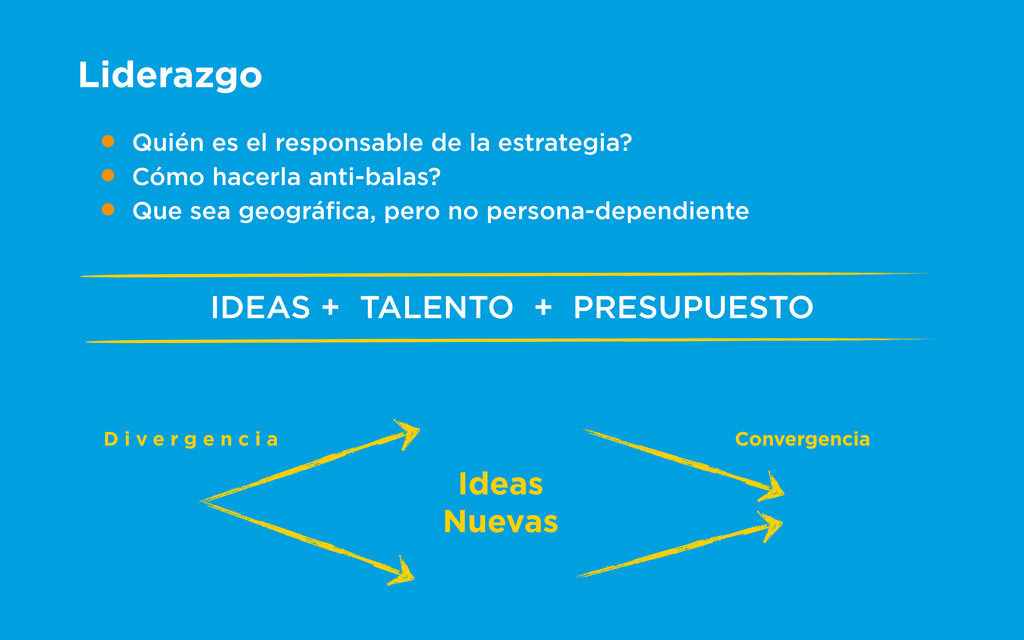 Ideas Nuevas D i v e r g e n c i a Convergencia...