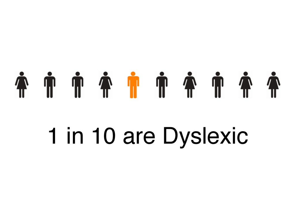1 in 10 are Dyslexic