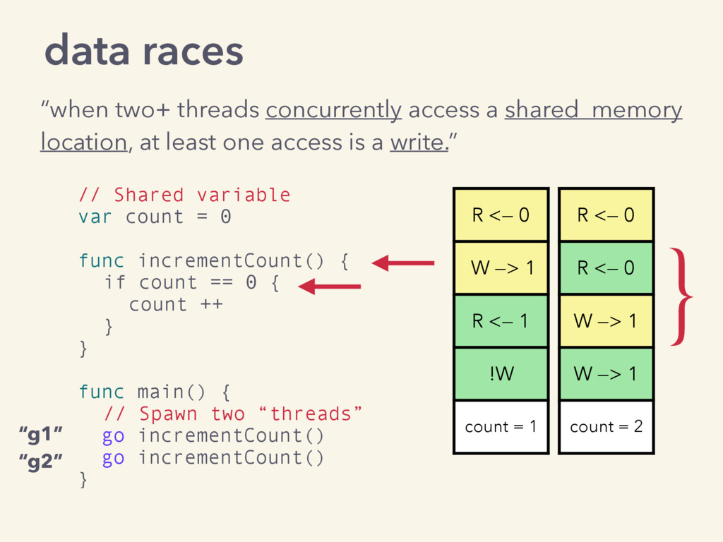 // Shared variable var count = 0 func increment...