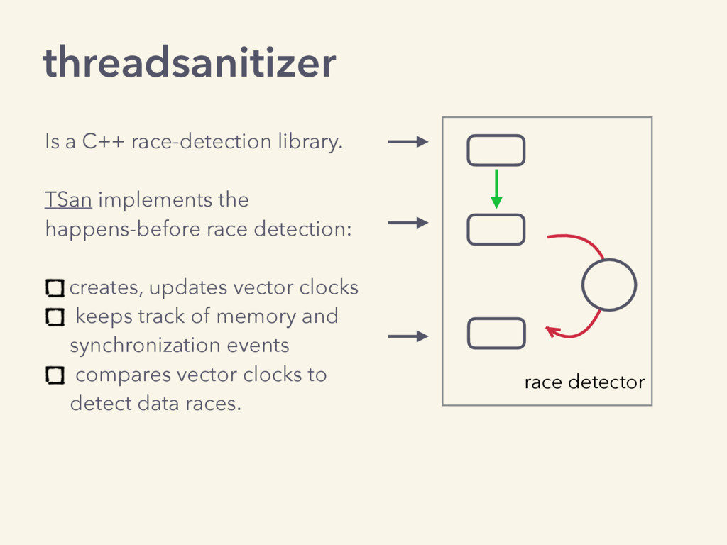 Is a C++ race-detection library. TSan implement...