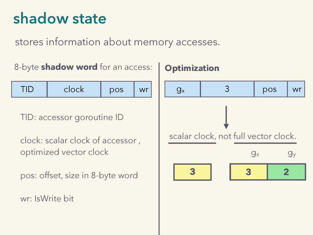 stores information about memory accesses. 8-byt...
