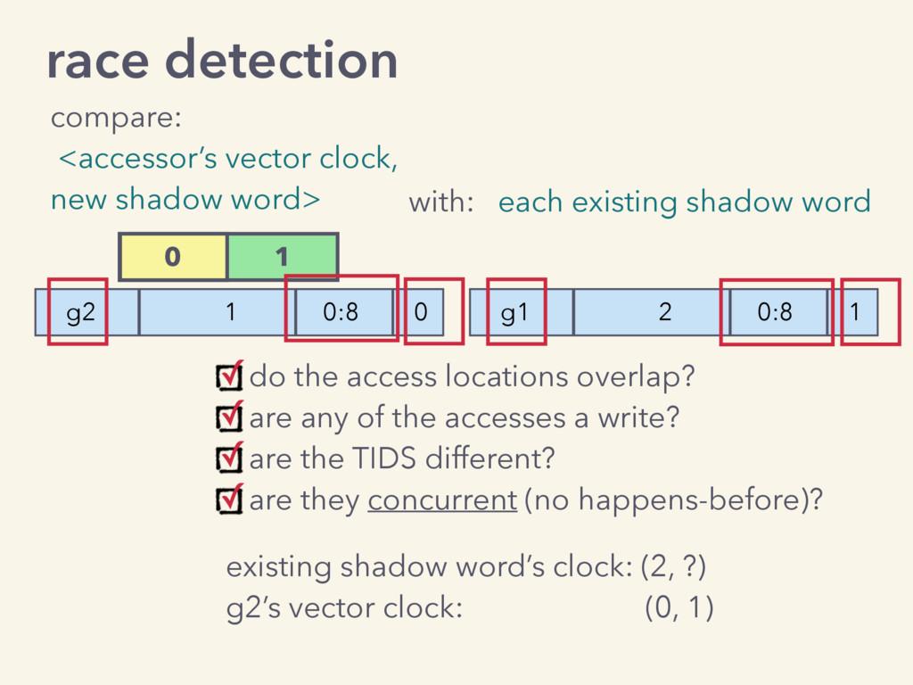 race detection compare: <accessor's vector cloc...