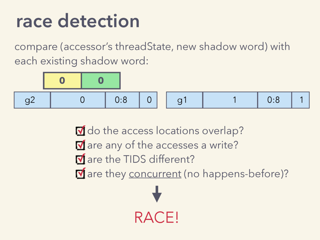 do the access locations overlap? are any of the...