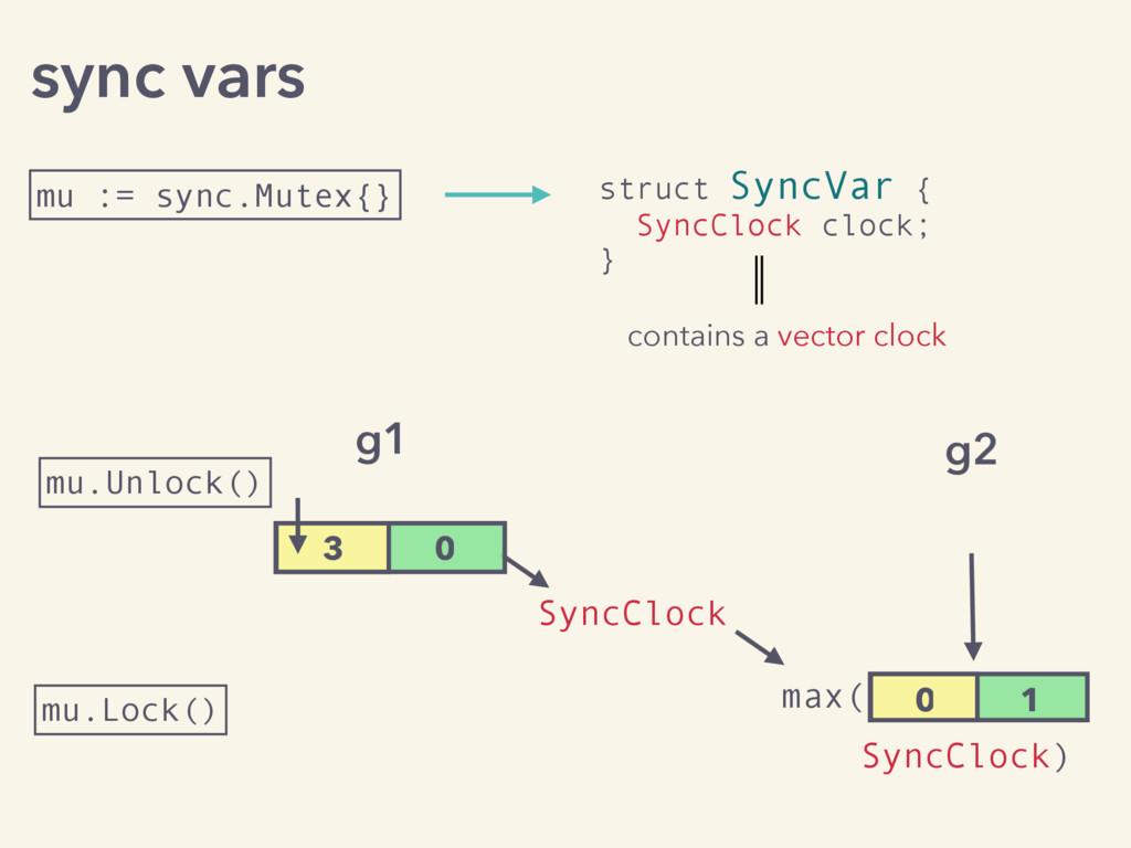 sync vars mu := sync.Mutex{} struct SyncVar { S...