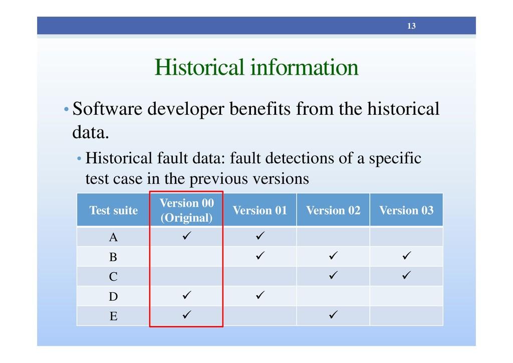 Historical information • Software developer ben...