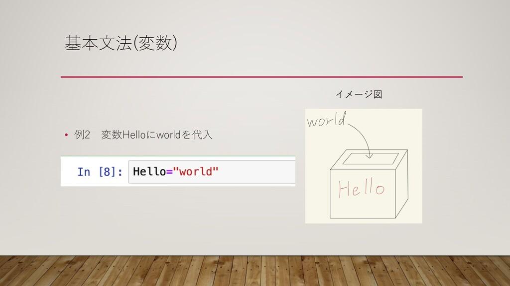 基本⽂法(変数) • 例2 変数Helloにworldを代⼊ イメージ図