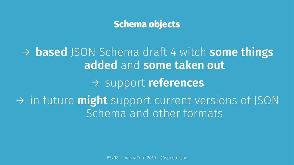 Schema objects → based JSON Schema draft 4 witc...