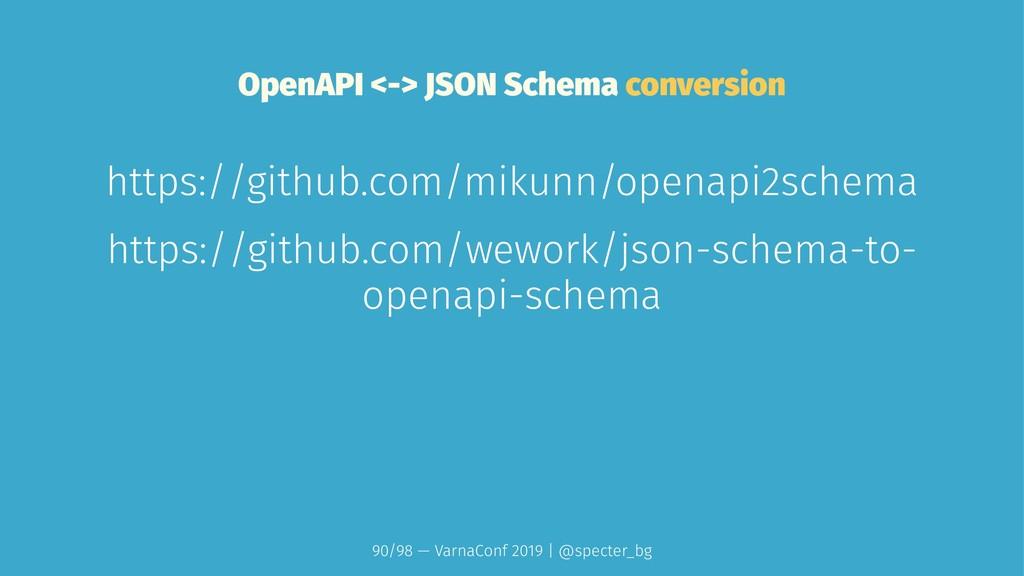 OpenAPI <-> JSON Schema conversion https://gith...