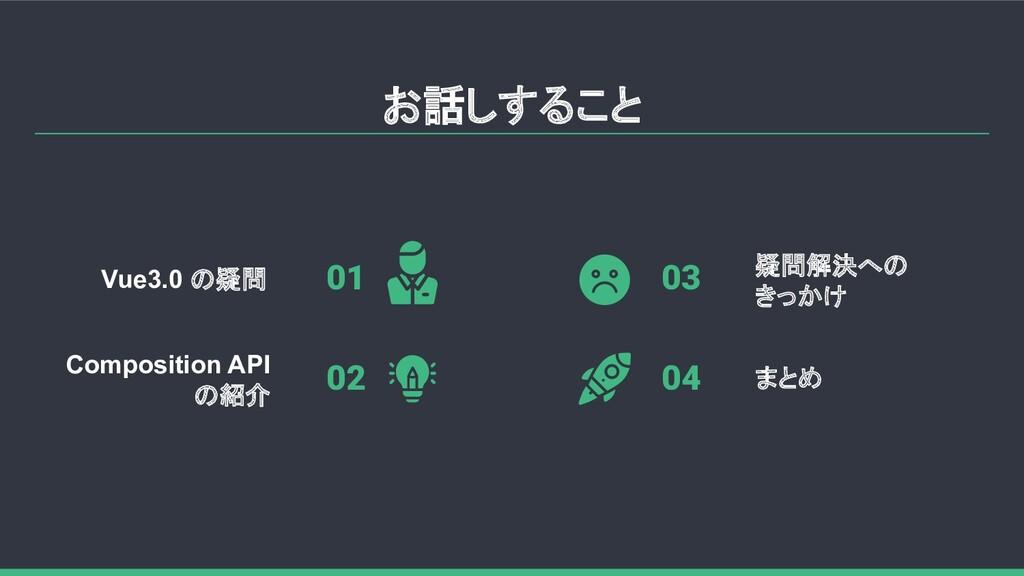 お話しすること 01 02 03 04 Vue3.0 の疑問 Composition API ...