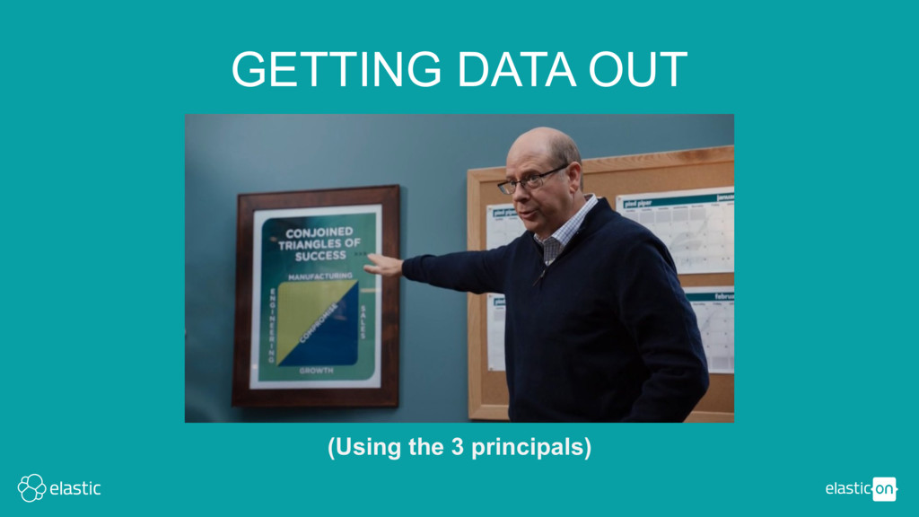 GETTING DATA OUT (Using the 3 principals)