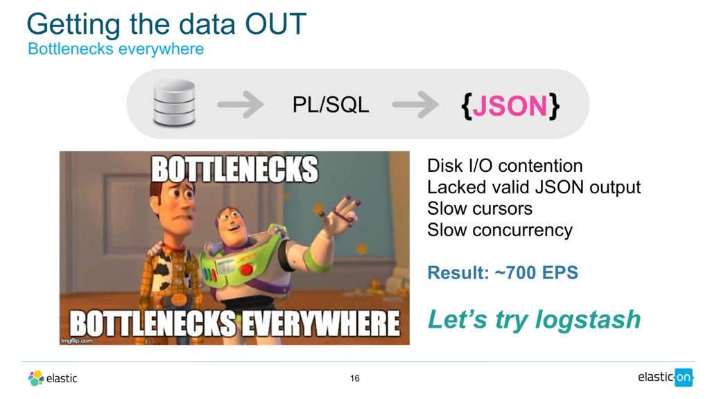 Getting the data OUT 16 Bottlenecks everywhere ...