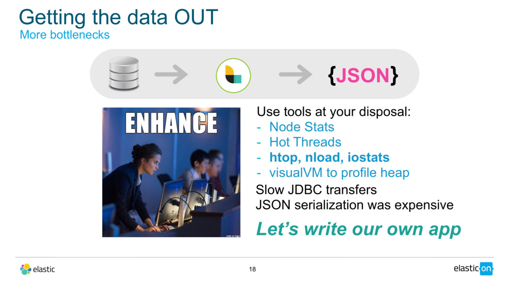 Getting the data OUT 18 More bottlenecks JSON {...