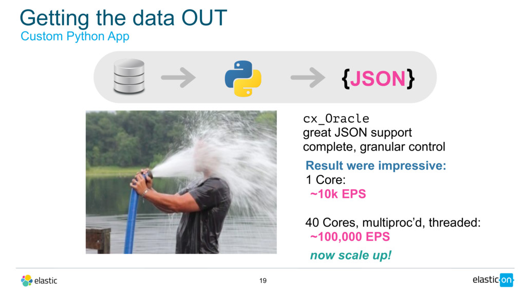 Getting the data OUT 19 Custom Python App JSON ...