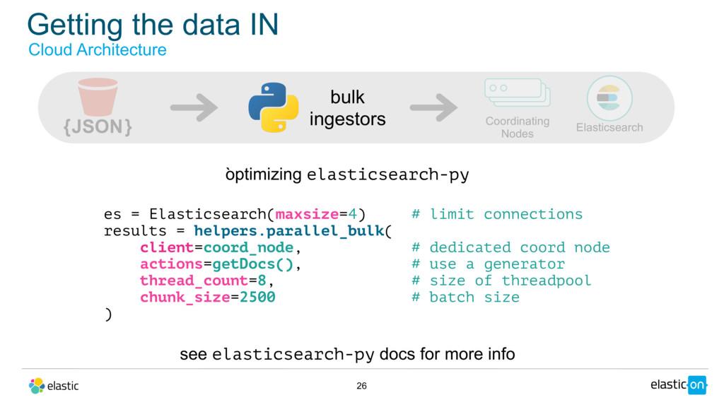 Getting the data IN 26 es = Elasticsearch(maxsi...