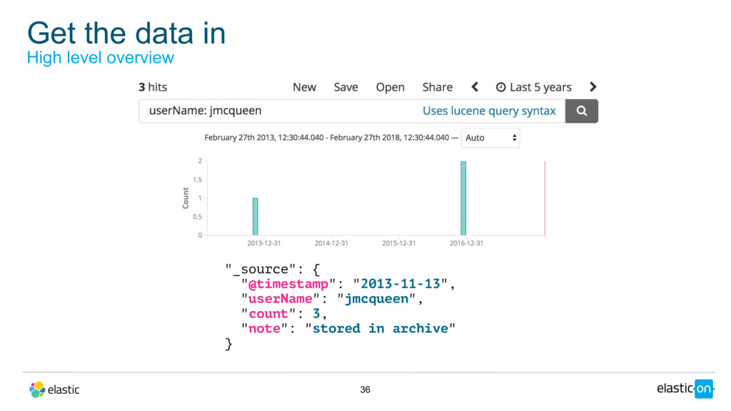 """Get the data in 36 High level overview """"_source..."""