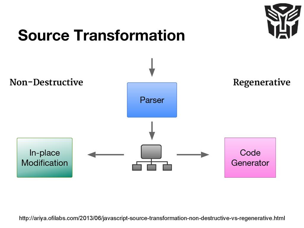 Source Transformation Parser Code Generator In-...