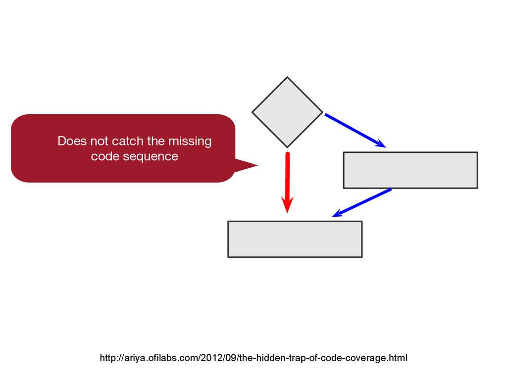 http://ariya.ofilabs.com/2012/09/the-hidden-tra...