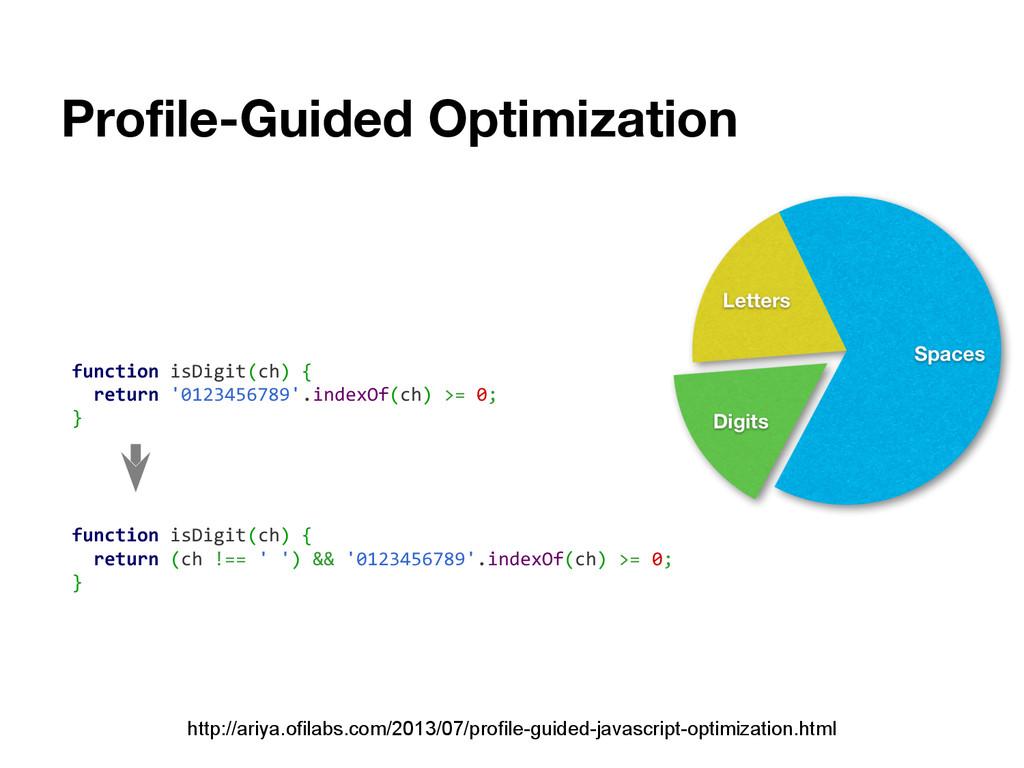 Profile-Guided Optimization http://ariya.ofilab...