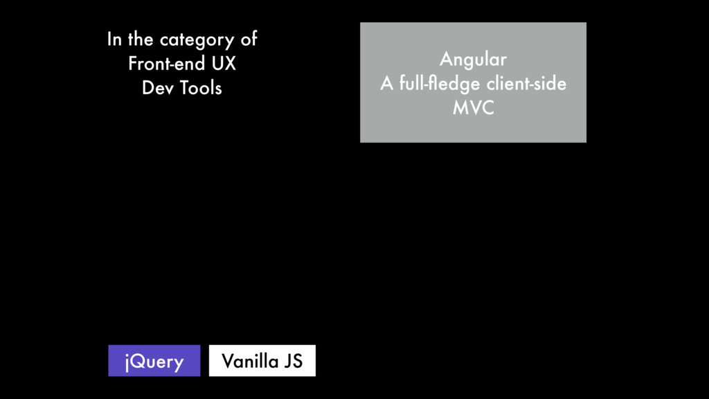 Angular A full-fledge client-side MVC jQuery Van...