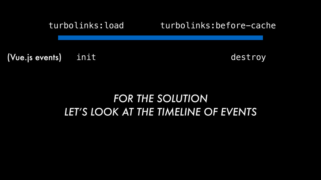 turbolinks:load turbolinks:before-cache init de...