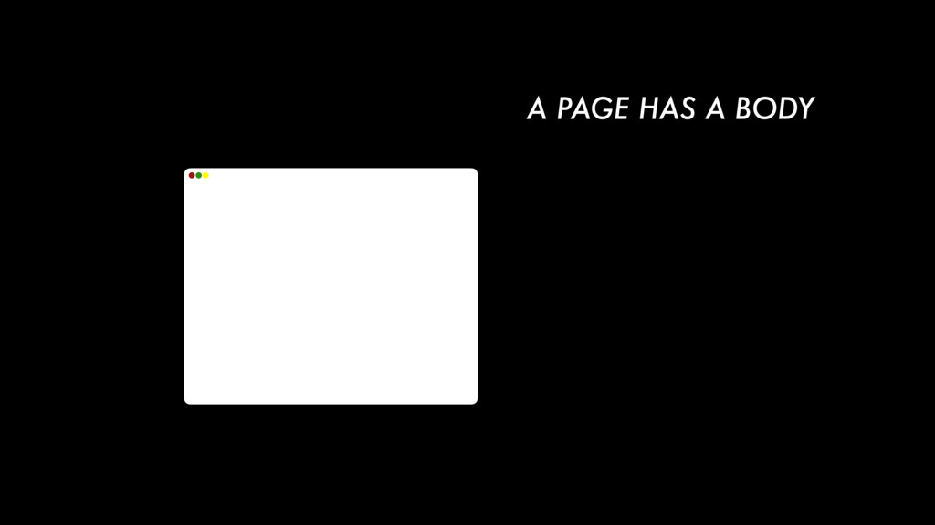 A PAGE HAS A BODY