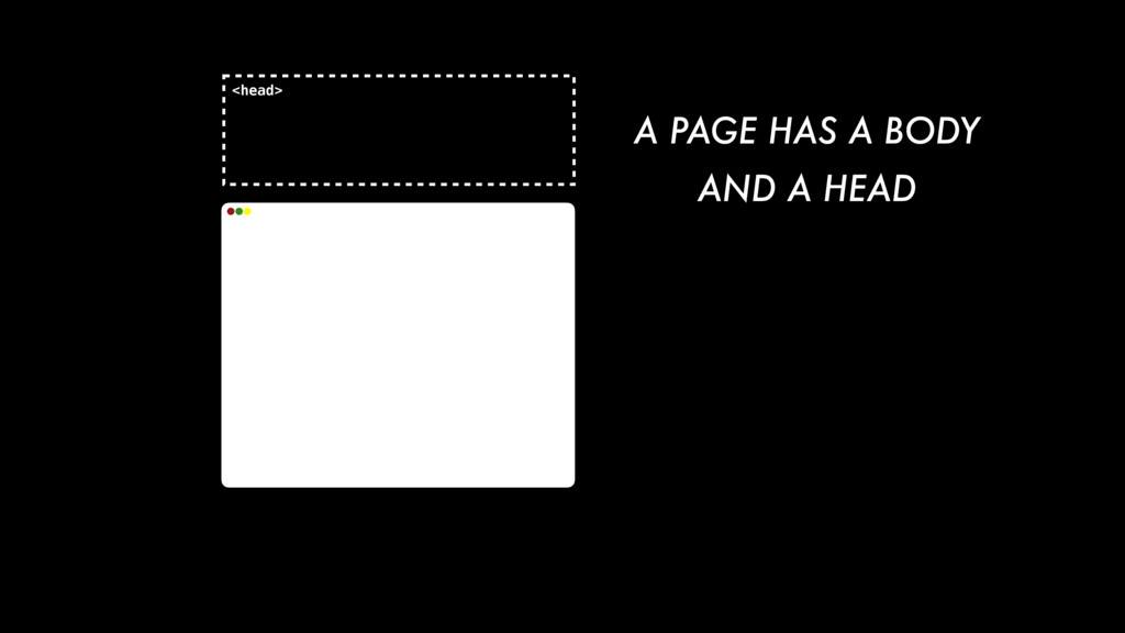 AND A HEAD <head> A PAGE HAS A BODY