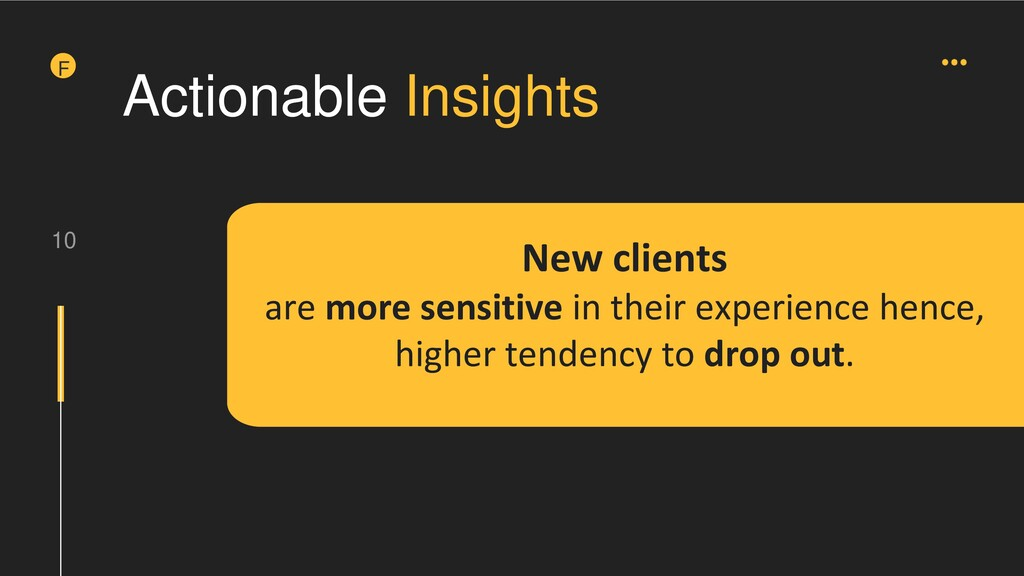 10 F Actionable Insights New clients are more s...