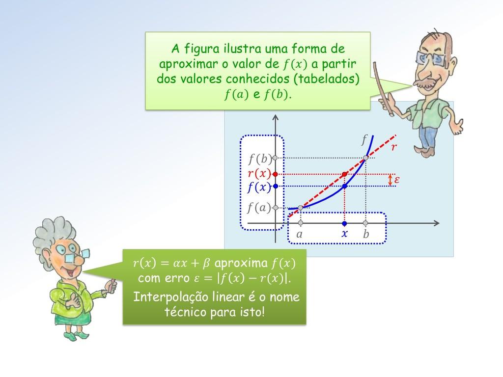 () ()  a b () ()  A figura ilustra uma forma ...