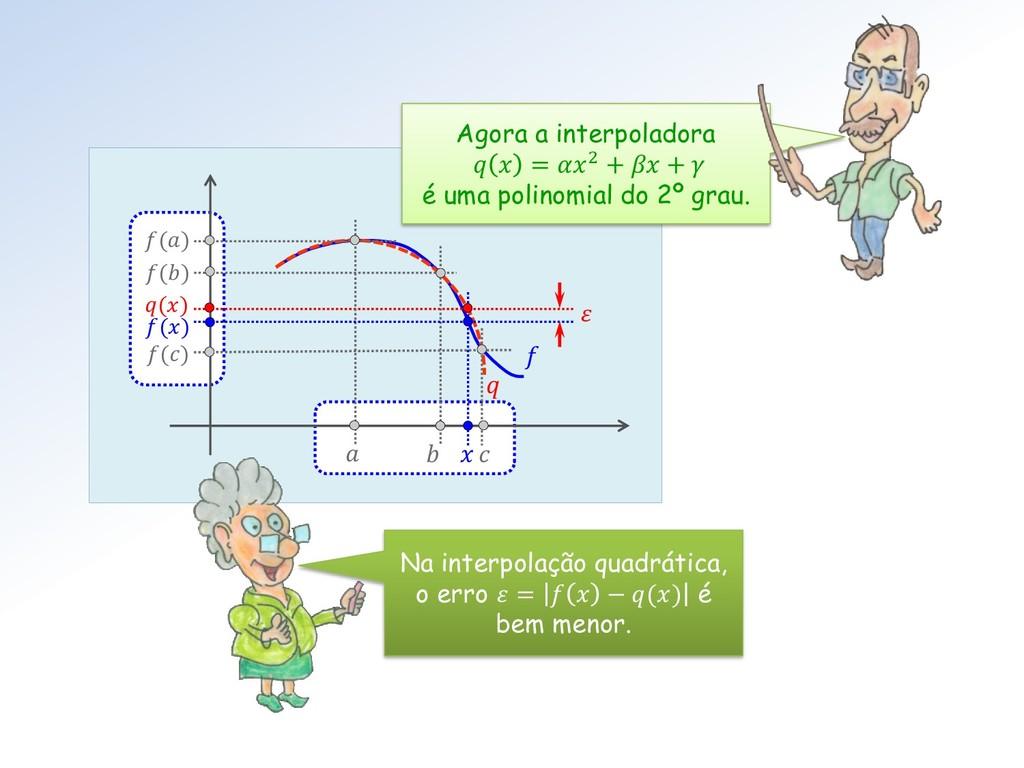 () ()    ()     () () Na interpolação quadrátic...