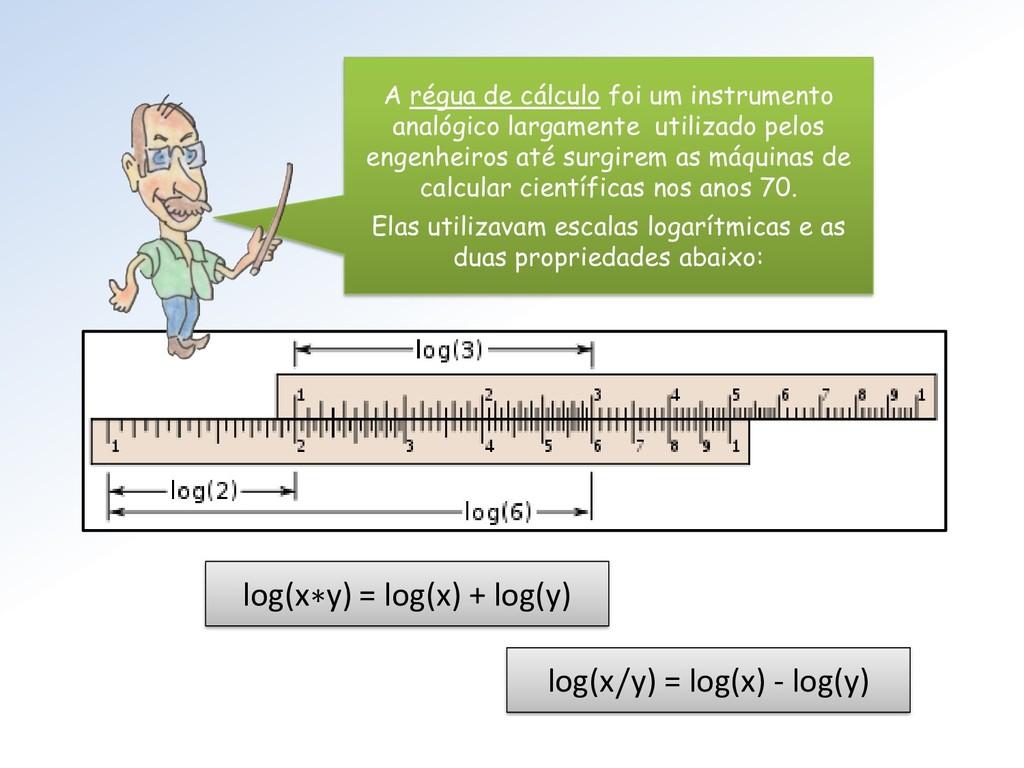 log(x∗y) = log(x) + log(y) log(x/y) = log(x) - ...