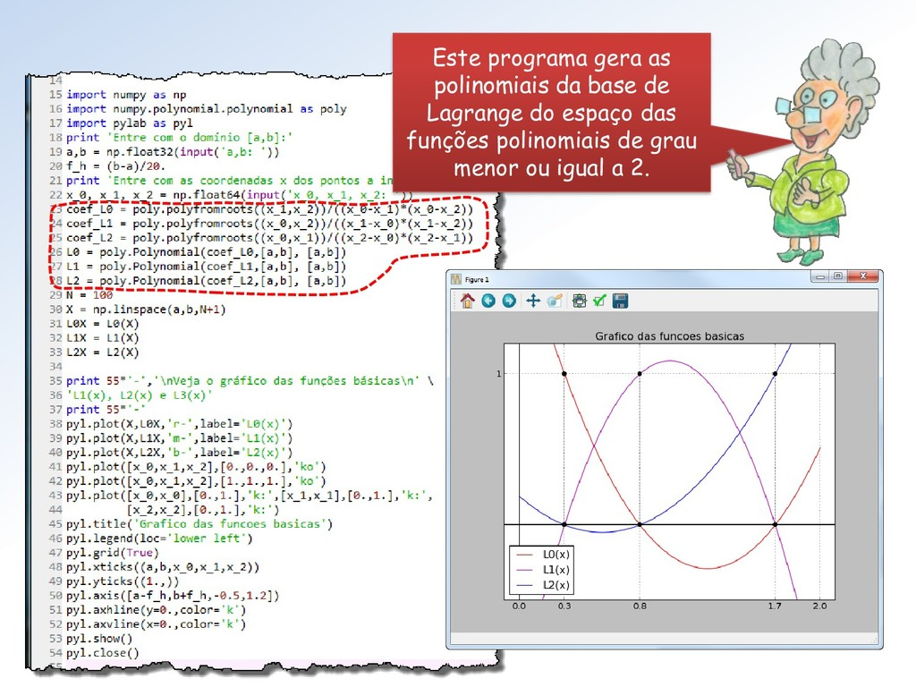 Este programa gera as polinomiais da base de La...