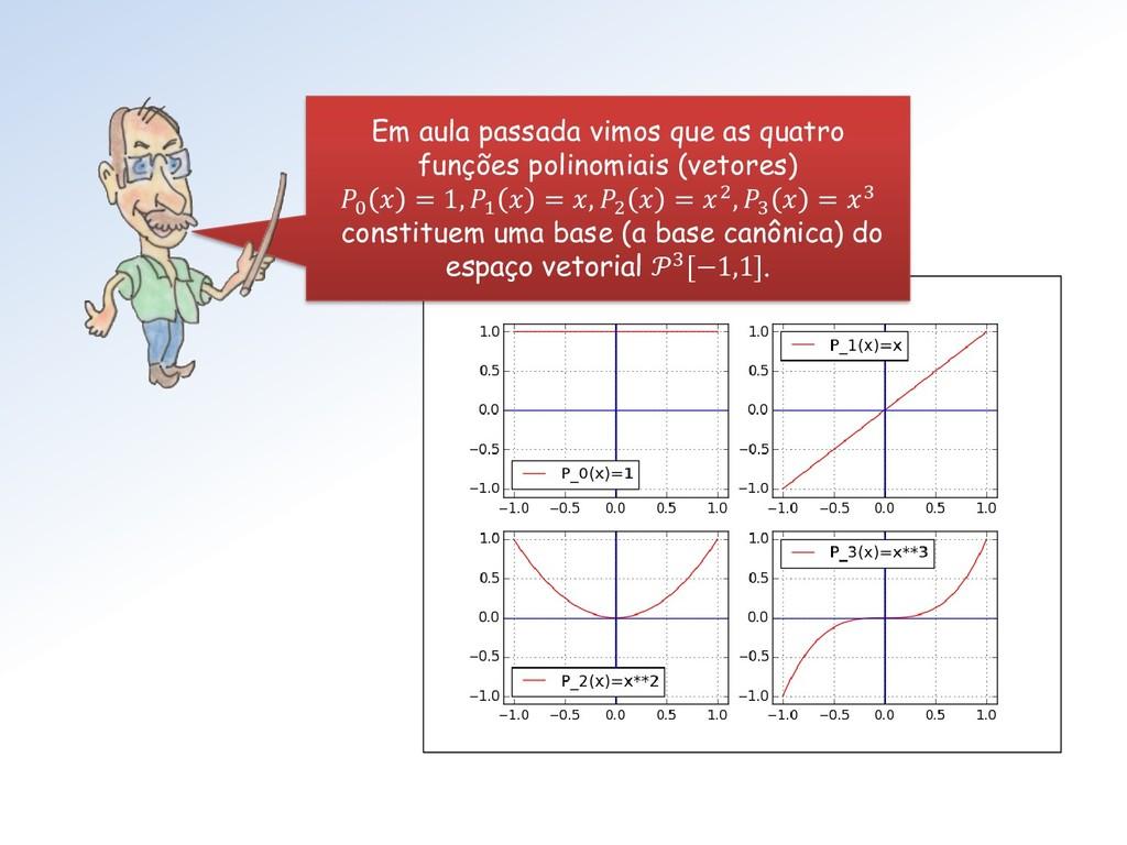 Em aula passada vimos que as quatro funções pol...