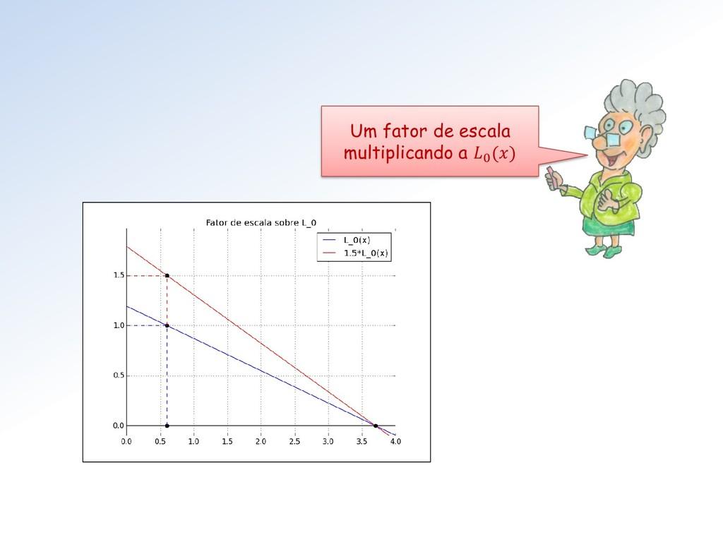 Um fator de escala multiplicando a 0 ()
