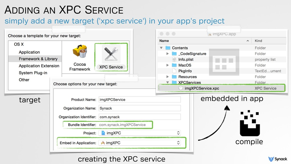 simply add a new target ('xpc service') in your...