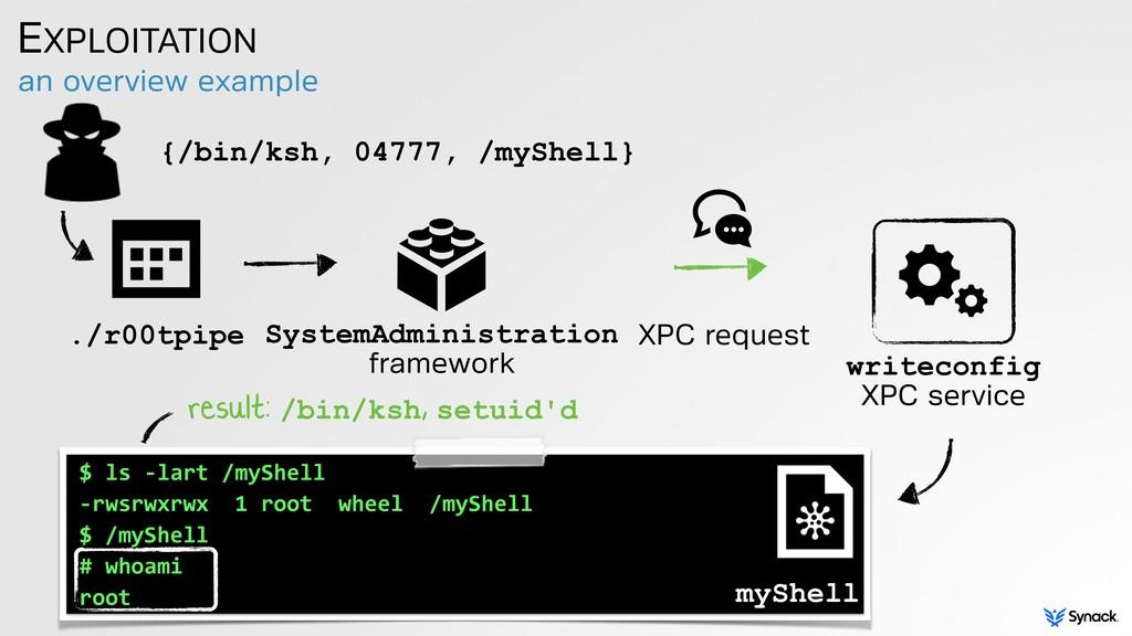 an overview example EXPLOITATION writeconfig XP...