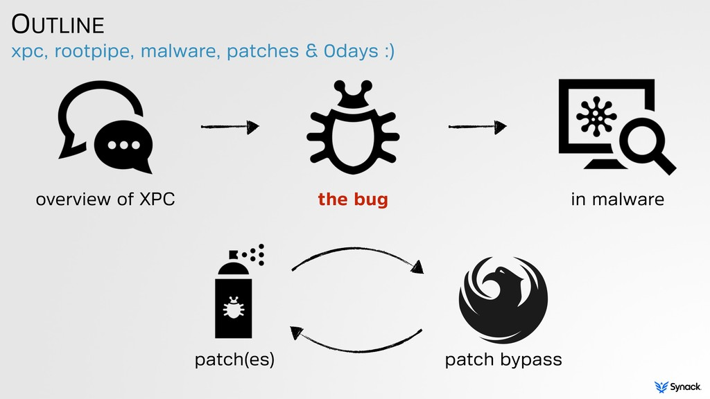 xpc, rootpipe, malware, patches & 0days :) OUTL...