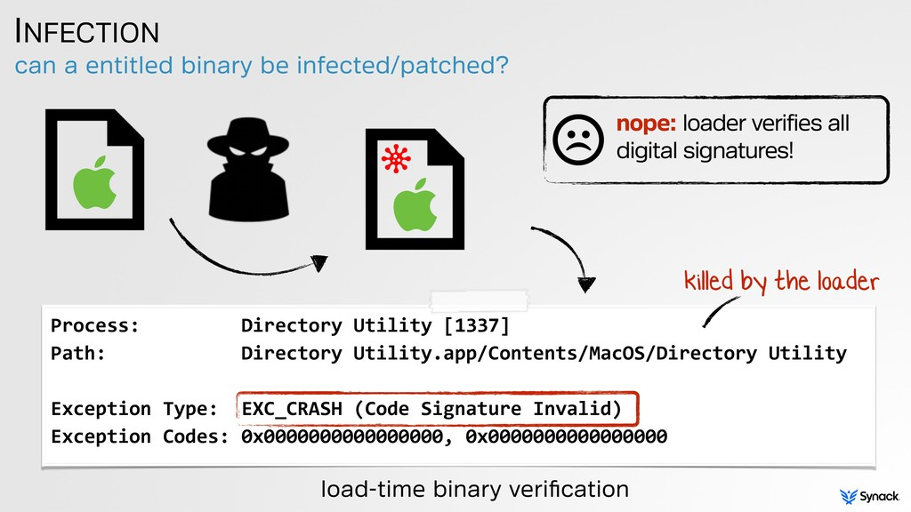 can a entitled binary be infected/patched? INFE...