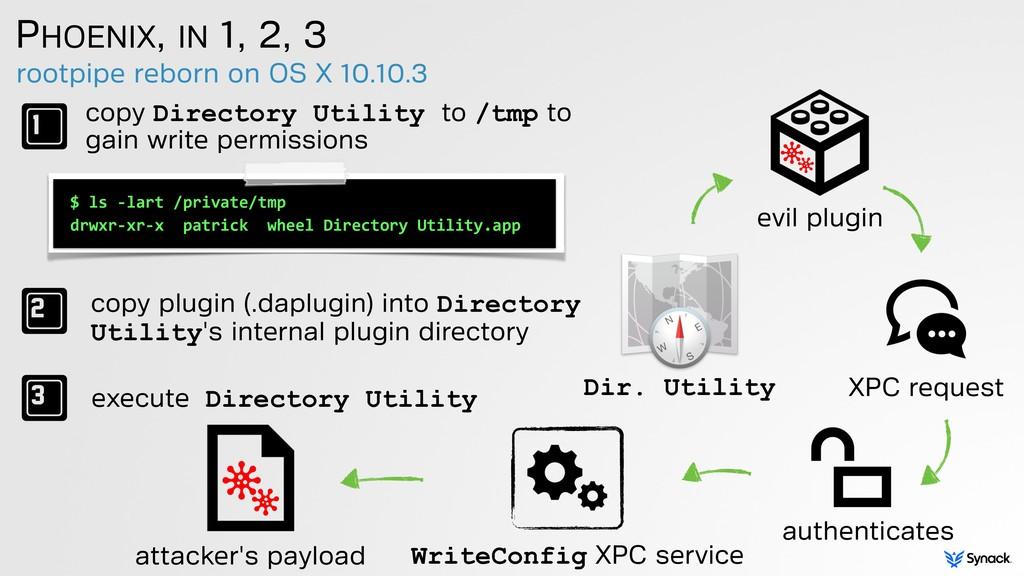 rootpipe reborn on OS X 10.10.3 PHOENIX, IN 1, ...